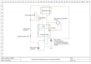 Schéma électrique de câblage du contrôleur de température.